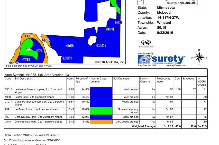 Approx. tillable acreage cpi