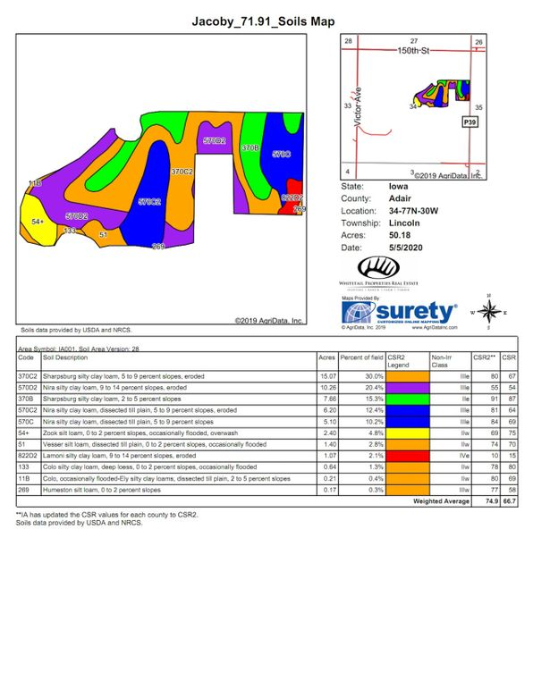 Jacoby 71.91 soils map