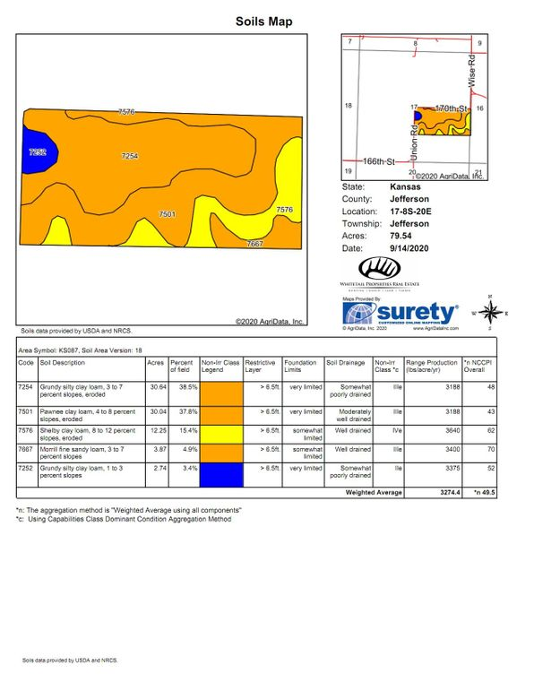 Jeff 80  reynolds soil map