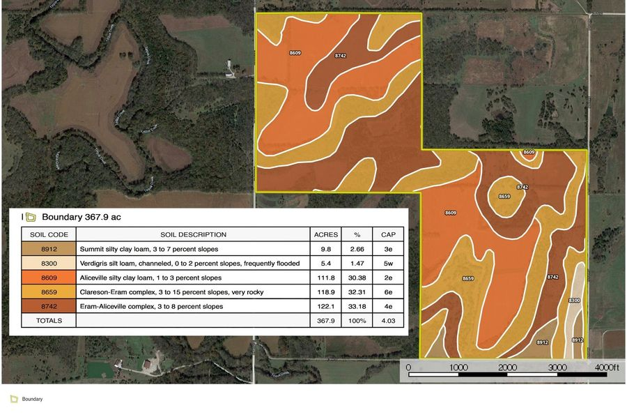 Osage christenson 367 aerial soils copy