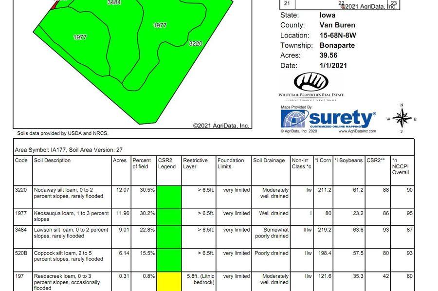 Van buren 50 soil map