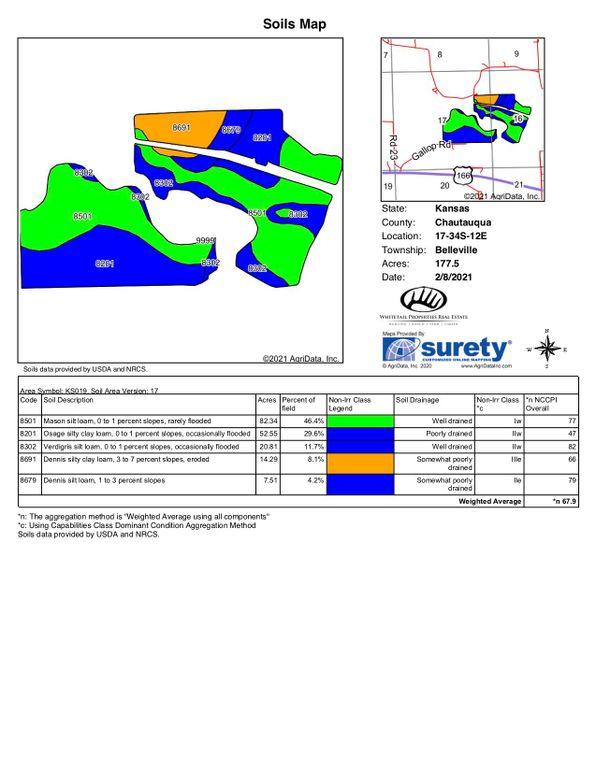 Chautauqua glover 236 soils copy