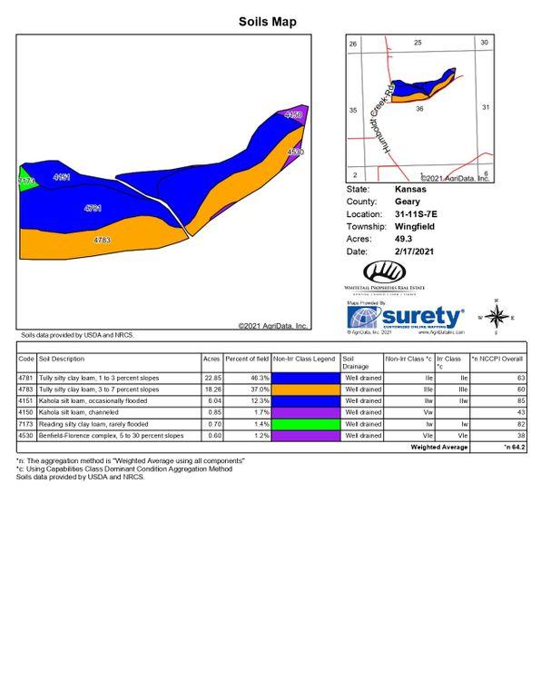 Geary galle 656 soils