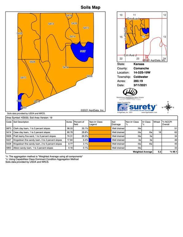 Comanche burchfield 282 soils