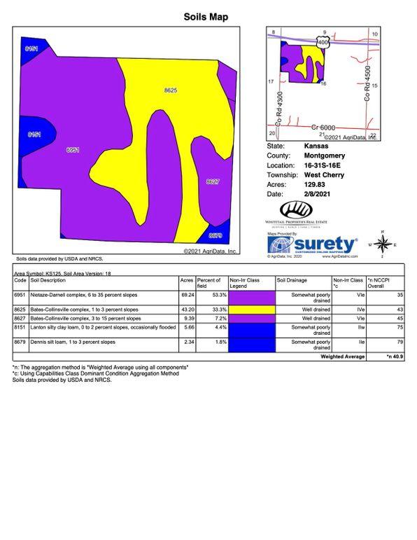 Montgomery sewell 130 soils copy