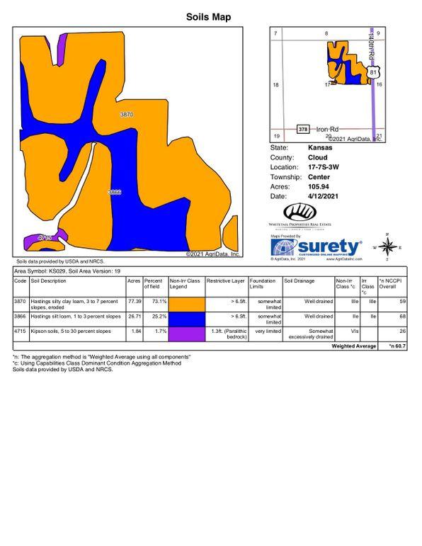 Soil map copy