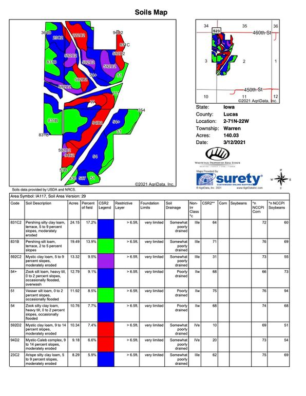Soil map pg 1
