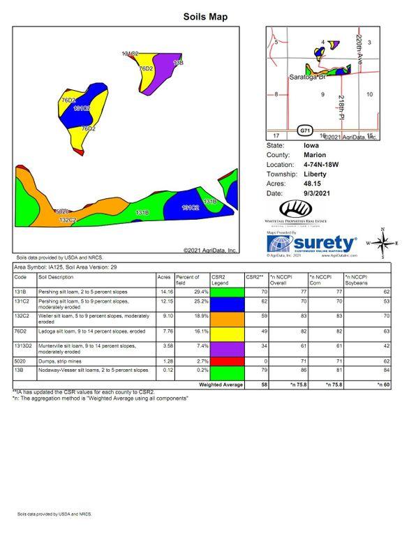 Soils map