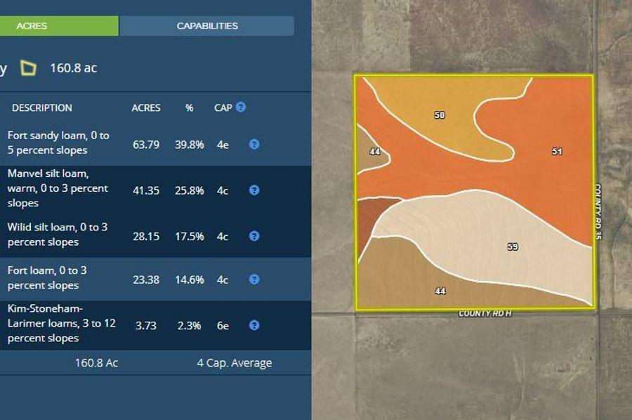 Map 3 soils