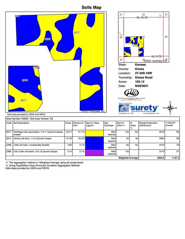 Kiowa alfano 155 soils
